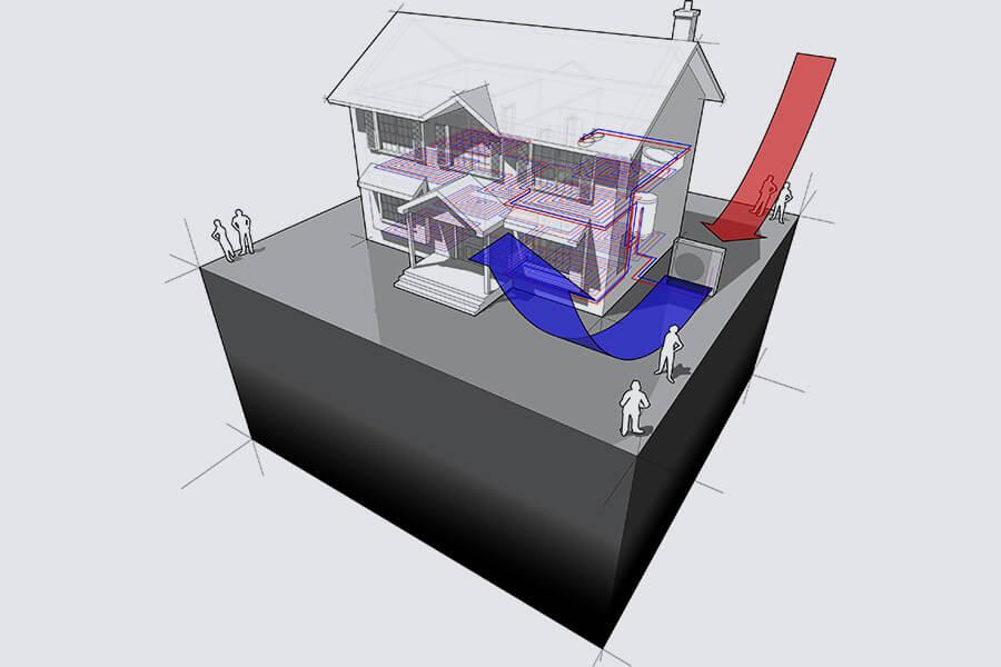 [Translate to Niederländisch:] Störk-Tronic, Mess- und Regeltechnik, Gebäudetechnik, Wärmepumpe; Versorgung.
