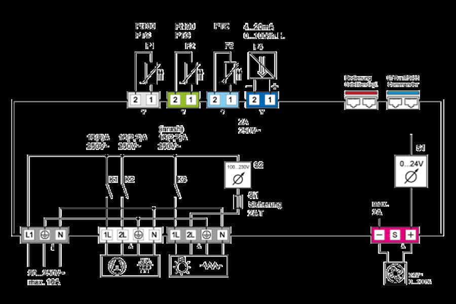 [Translate to Französisch:] Störk-Tronic ST-Box 200, Splitlösung, mittlere Anlagen, Anschaltplan.